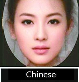 中国美女标准的百年变迁